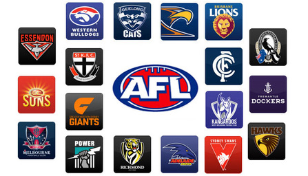 AFL teams